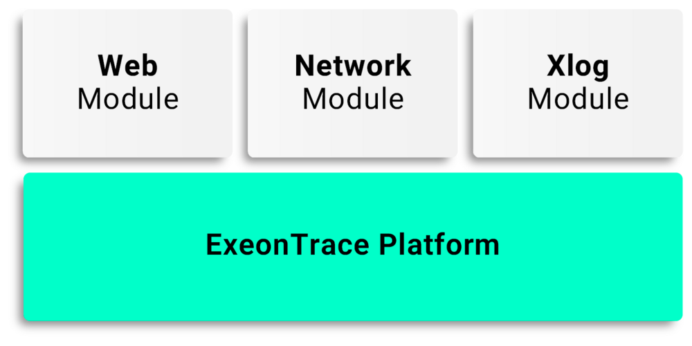 Diagram of the 3 component offering of ExeonTrace: Web, Network and Xlog modules