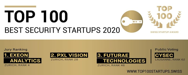 Banner for the Top 100 Security Startups in 2020